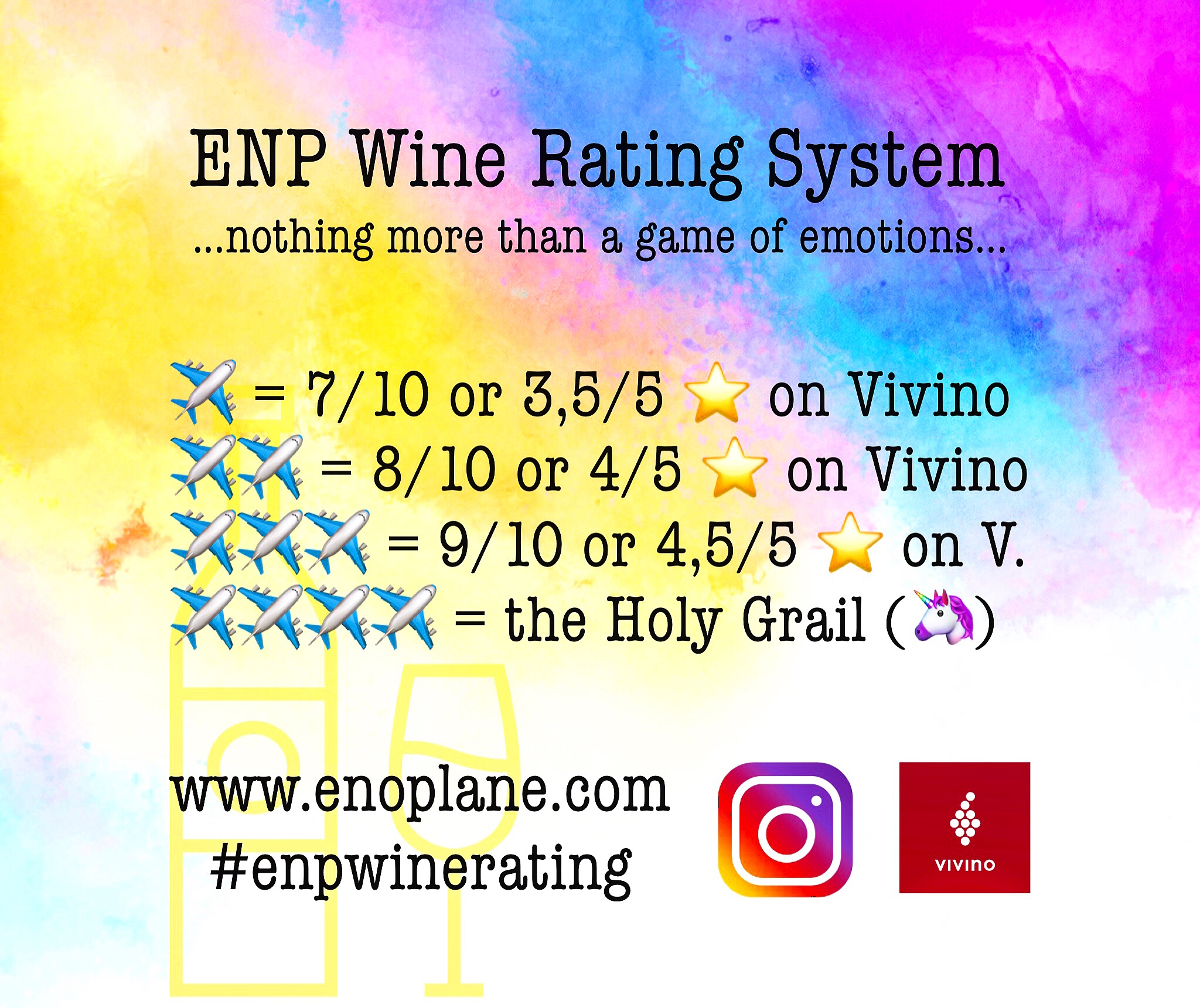 ENP Wine Rating System